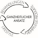 Comfort Zone Hamburg ist eine B-Corp™